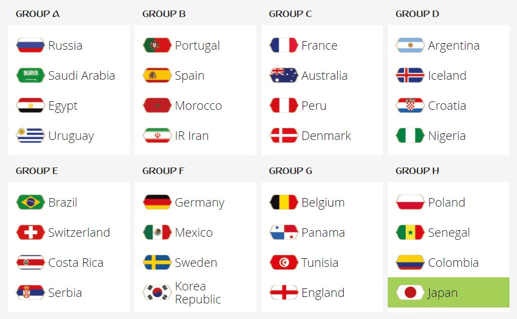 グループステージ-2018ロシアワールドカップの本当の死のグループは?2