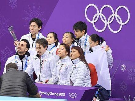 フィギュアスケート団体