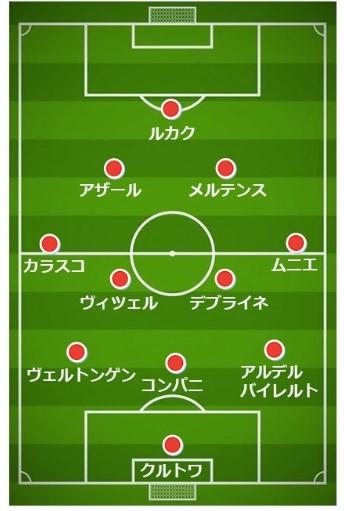 ベルギーチームの特徴とプレイスタイル-2